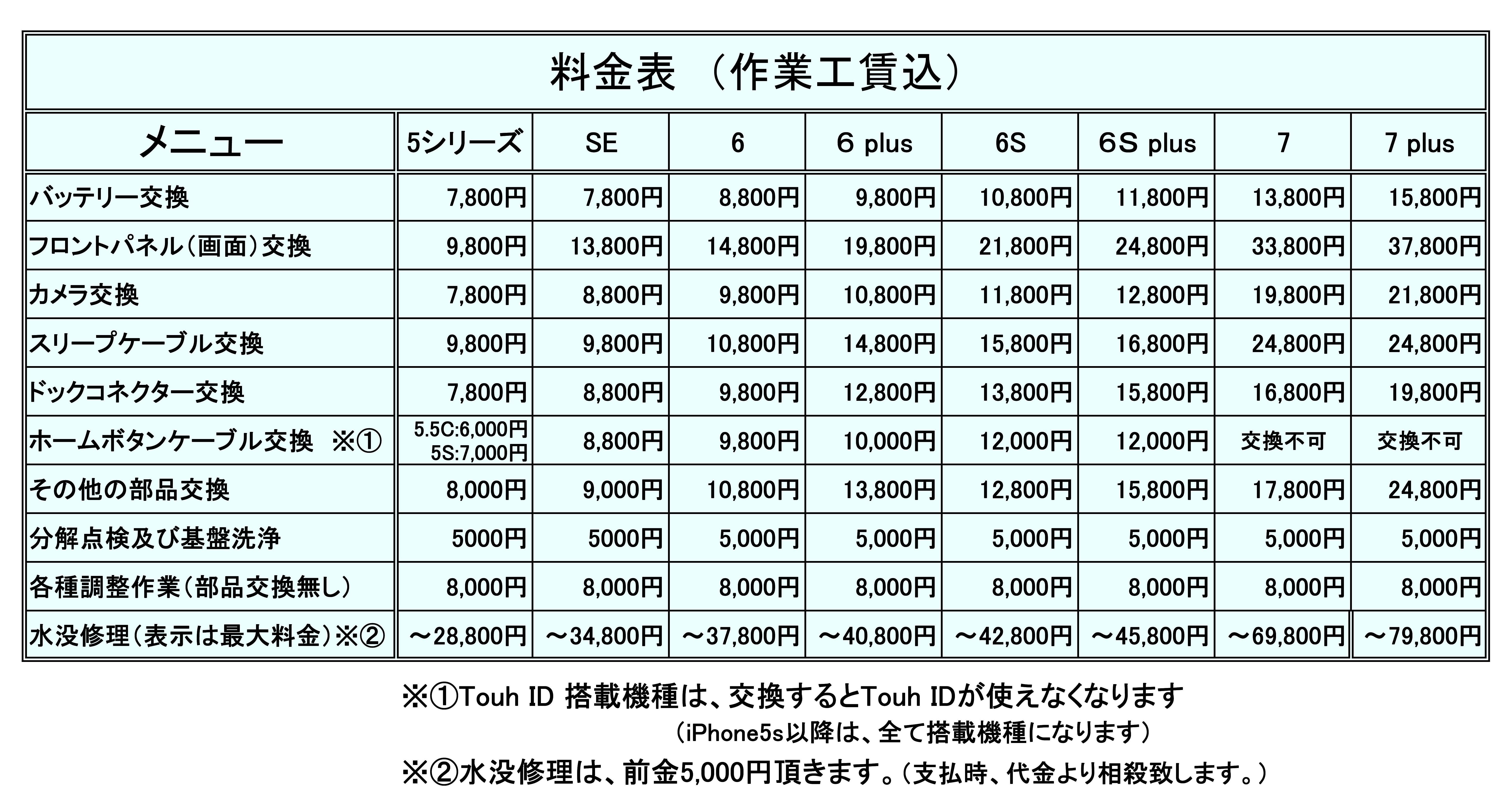 iPhone修理 新料金